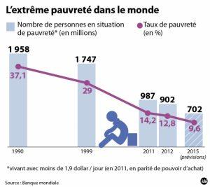 l_extreme_pauvrete_passe_sous_42124_hd