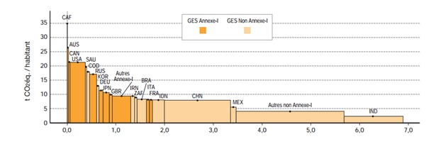 shema 5 carbonne