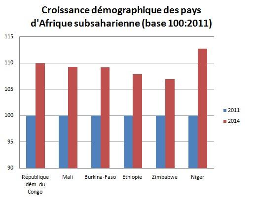 afrique shema 2