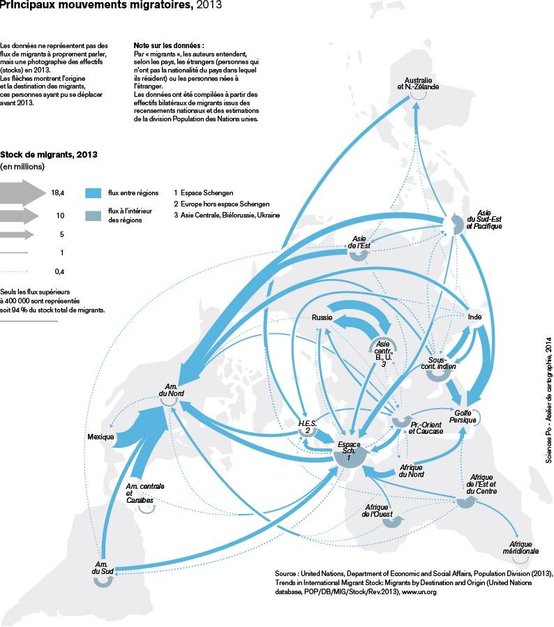 shema migration 4